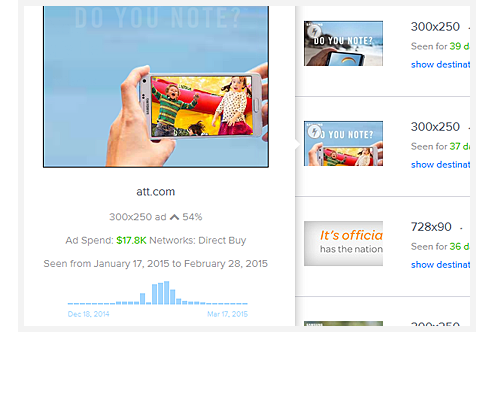 Optimize Your Ad Creatives