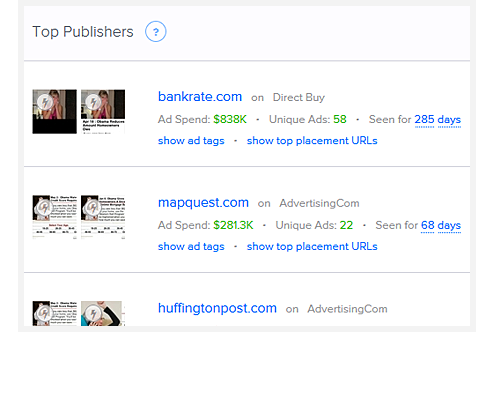 Uncover Publishers & Placements That Are Proven To Convert